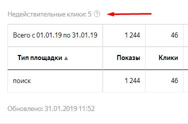 Где Яндекс считает скликивания